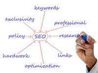 Search Engine Optimization, SEO, available at Creative Developments located in Tempe Arizona near Scottsdale and Phoenix AZ